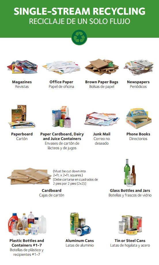Acceptable items for recycling durham county - Recycled items for the home ...