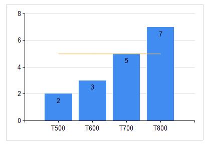 column chart - blue
